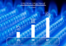 Над 167 млн. лв. са спестили клиентите на Овергаз за първите шест месеца на 2017 г.