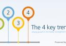 Четирите ключови тенденции, водещи до ръст във фасилити мениджмънт индустрията