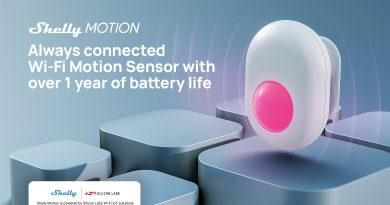 Алтерко представи революционния сензор Shelly Motion, оптимизиран с Wi-Fi технология от Silicon Labs