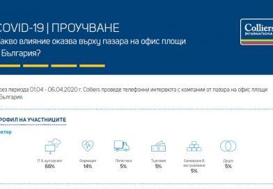 Какво влияние оказва COVID-19 върху участниците на пазара на офис площи в България?